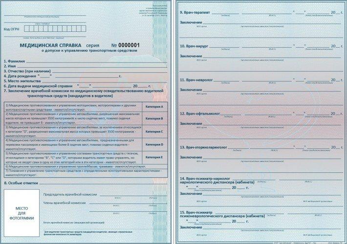 водительская комиссия без справок из диспансеров договор займа под залог недвижимости между физ лицами образец 2020