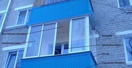 Производственно-монтажная компания балкон-профи (казань): оф.