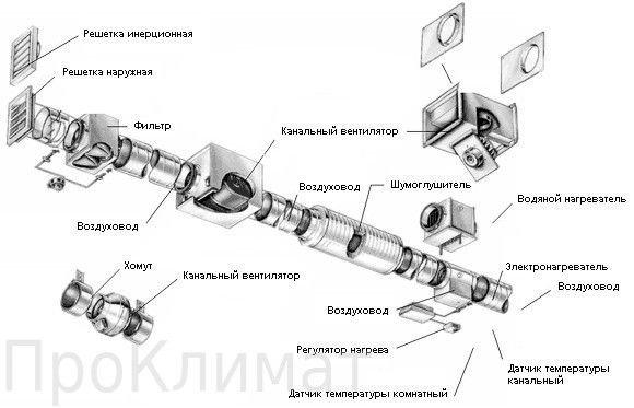 фотография Инженерные услуги ПроКлимат на метро Дмитровская