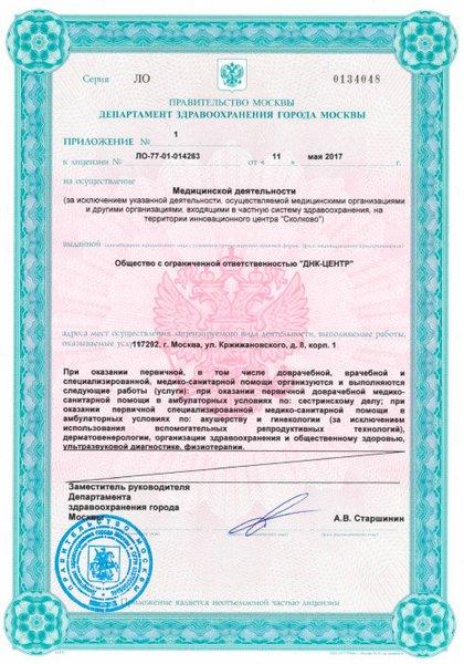 Кржижановского дом 5 медицинская книжка 046 справка на оружие Октябрьское поле
