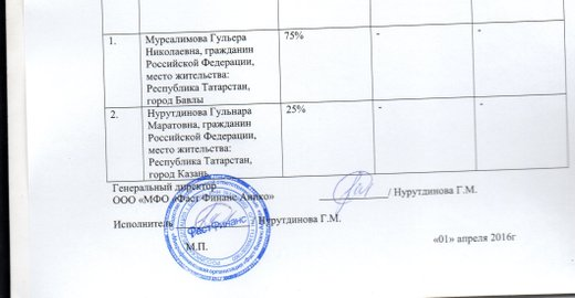 Адреса фаст финанс москва
